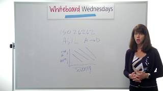 Whiteboard Wednesdays - Understanding ISO 26262 Implications for Automotive Design Teams