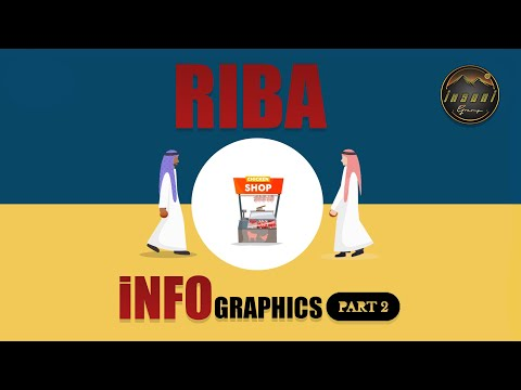 riba-infographics-series-[part-2]---currency-exchange-[2020]