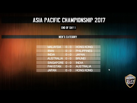 Asia Pacific Championship 2017 ( Testing )