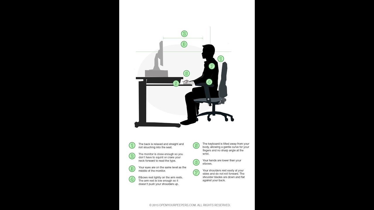 Sitting Posture And Ergonomics At Office Desk And Work