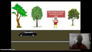 Video Animasi pembelajaran Fisika GLB Oleh Derven Oenunu