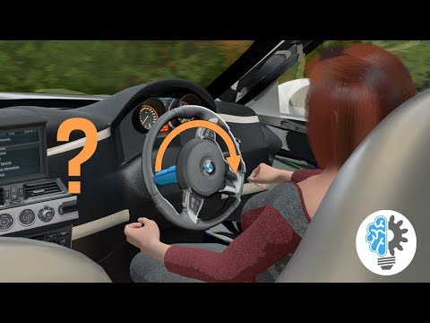 How does the Steering Wheel automatically returns to its center?