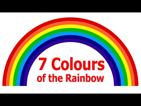 how to remember the colors of the rainbow in order