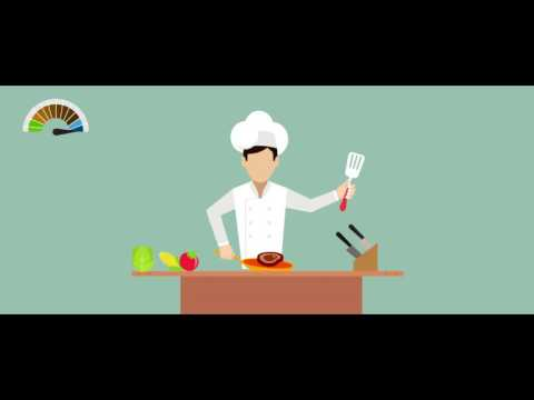 JC-WISE: Water Footprint animation