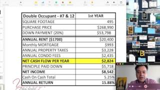 Student Rental Investing Overview