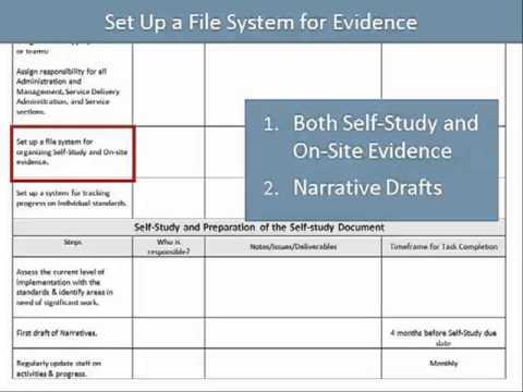 Getting Organized: Creating an Accreditation Workplan