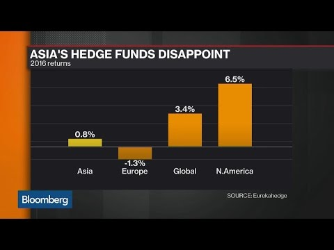 Why Asia's Richest Families Are Dumping Hedge Funds