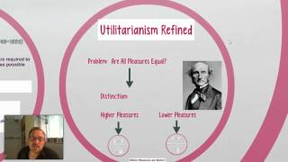 17. Do the Ends Justify the Means: Utilitarian Ethics