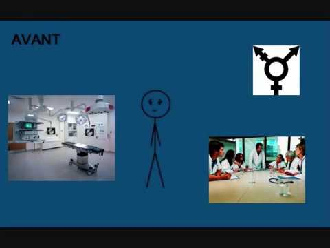 Bases anatomiques de la chirurgie du transsexuel (de l'homme vers la femme) from YouTube · Duration:  9 minutes 9 seconds