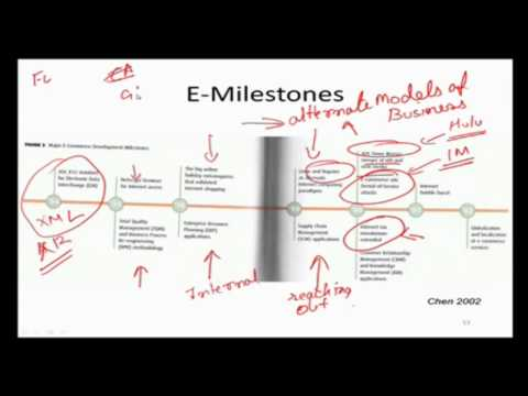 Ebusiness Introduction lecture