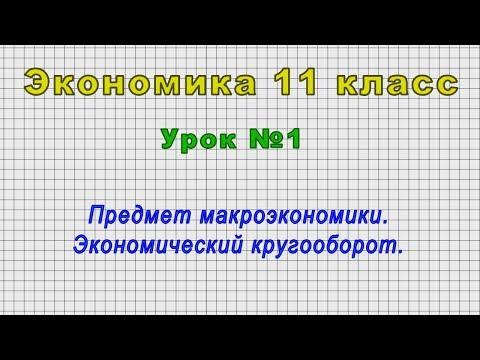 Экономика 11 класс (Урок№1 - Предмет макроэкономики. Экономический кругооборот.)