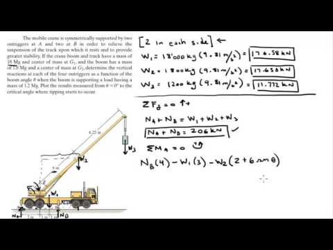 determine the vertical reactions at each of the four outriggers as a  function of the boom angle