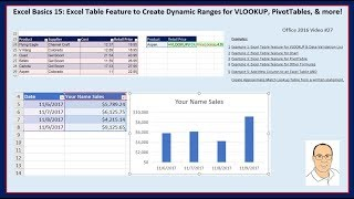Excel Basics 15: Excel Table Feature & Dynamic Ranges for VLOOKUP, PivotTables, & more! thumbnail