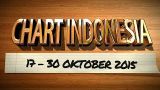 CHART INDONESIA (17-30 Oktober 2015)