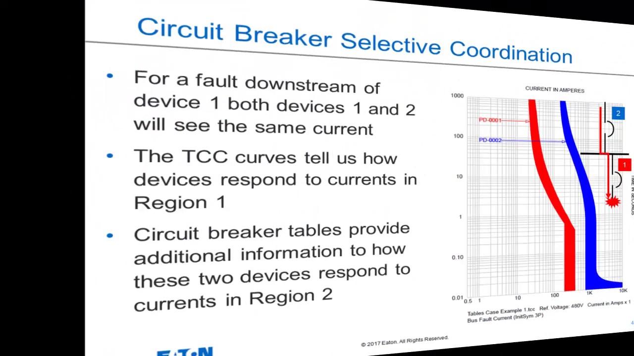 Circuit Breaker Selective Coordination Tables