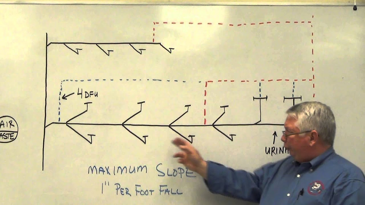 combination drain and vent diagram telephone handset wiring circuit venting 4 youtube