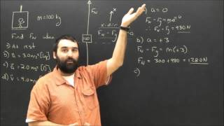 Elevator Problems Part 3 Fŗee Body Diagram Physics Lesson