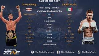 CANELO ALVAREZ VS ROCKY FIELDING LIVE COVERAGE !!