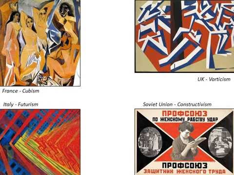 History Of Visual Arts Modernism And The 20th Century