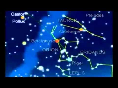 Как можно показать расположение звезд