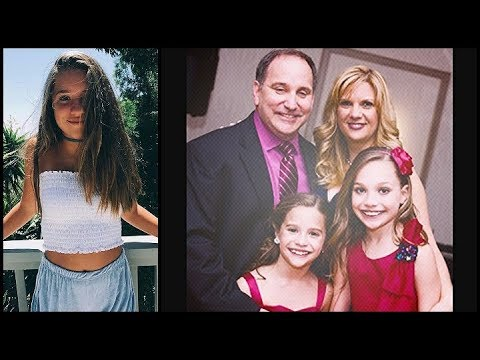 Real Life Family Of Musical.Ly Stars