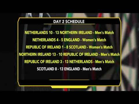Six Nations Cup 2018 | Day 2