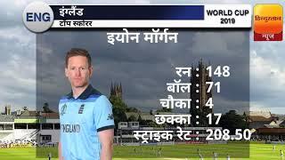 ICC World Cup 2019, ENG vs AFG, Match 24 Highlights