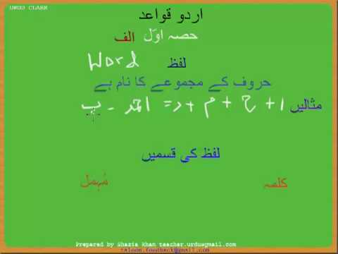 Urdu Grammar Part 1 A Definition Of Lafz Youtube