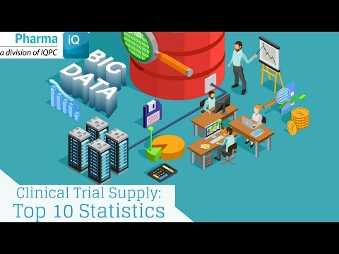 Clinical Trial Supply: Top 10 Statistics