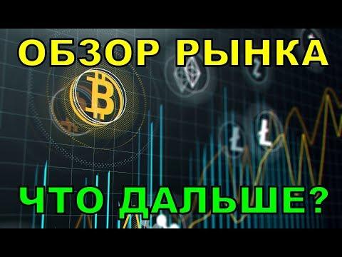 Обзор Рынка Криптовалюты. РОСТ ТОЛЬКО НАЧАЛСЯ?!