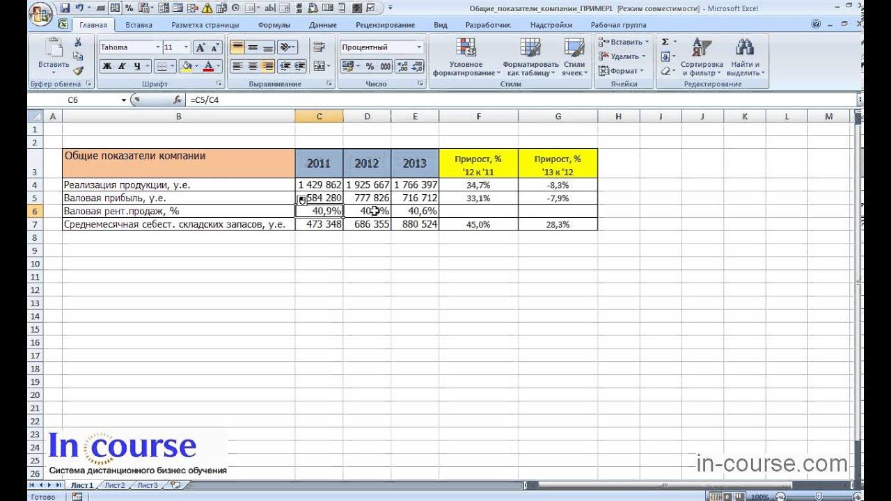 Рентабельность Оборота Формула Расчета