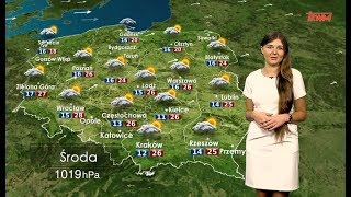 Prognoza pogody 12.09.2018