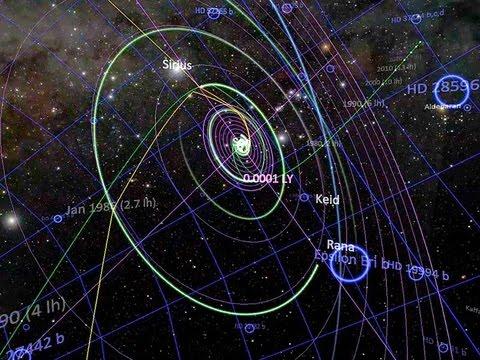 三次元宇宙地図 - YouTube