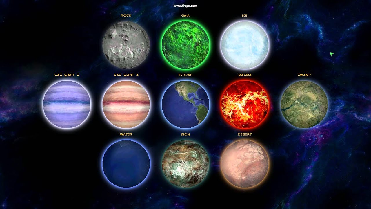 all types of planets -#main