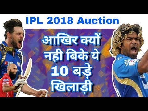 5518918810d IPL 2018 Auction   Top 10 Unsold Players   Their Reasons In Auction ...