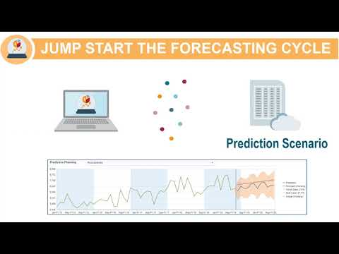 Forecasting with Auto Predict in EPM Cloud Planning