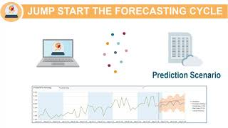 Forecasting with Auto Predict in EPM Cloud Planning video thumbnail