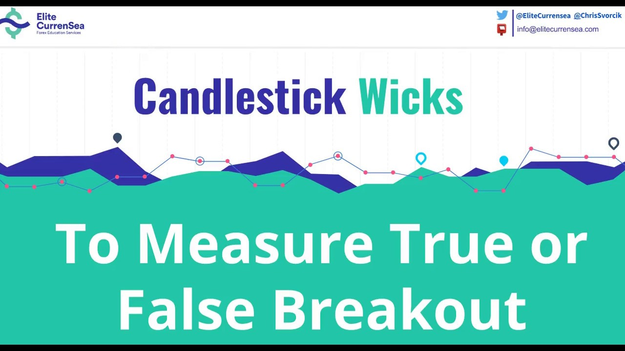 Using the Candlestick Wick to Measure True or Fake Breakout