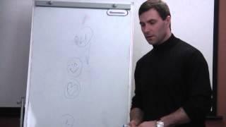 видео Как измерить эффективность тренинга?