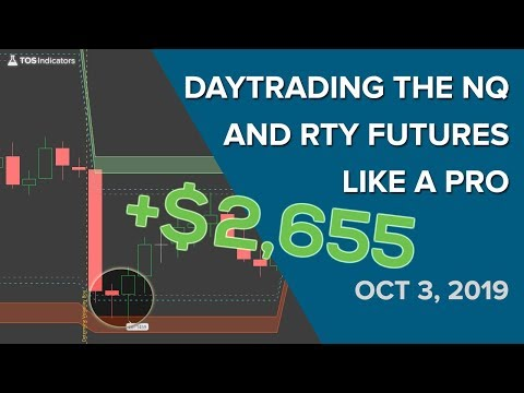 Day Trading the NQ and RTY Futures Like a Pro +$2,655  – Oct 3, 2019 – Volatility Box Review