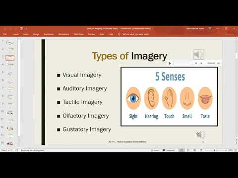 Imagery- Types of Imagery
