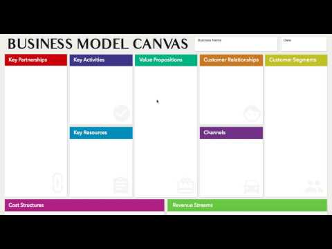 Business Model Canvas - Founders Canada