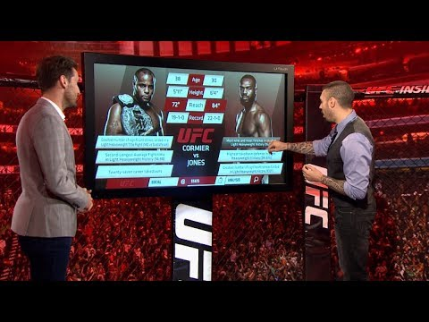 UFC 214: Inside The Octagon - Cormier vs Jones 2