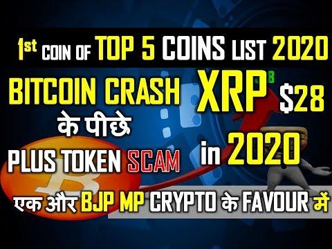 XRP $28 In 2020 I Bitcoin Crash का कारण & TA I China BTC के लिए खतरा I BJP MP Crypto के Favour में
