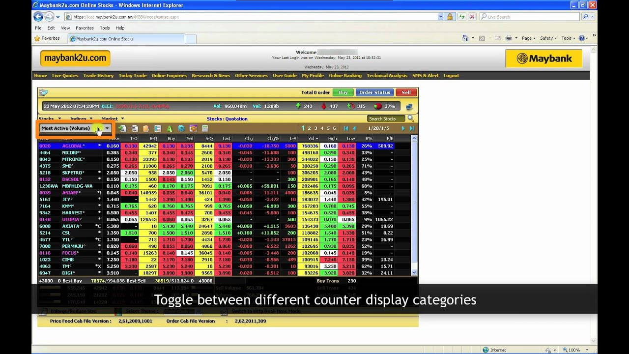Binary options automated trading signal software