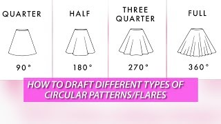 CIRCULAR PATTERN/ FLARE MAKING: TYPES, FORMULA,(HOW TO FOLD, DRAFT, CUT AND IDENTIFY)