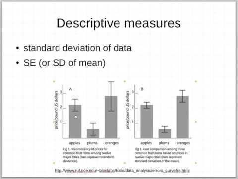 Representing statistical variation