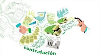 Geocycle Valorización de Residuos