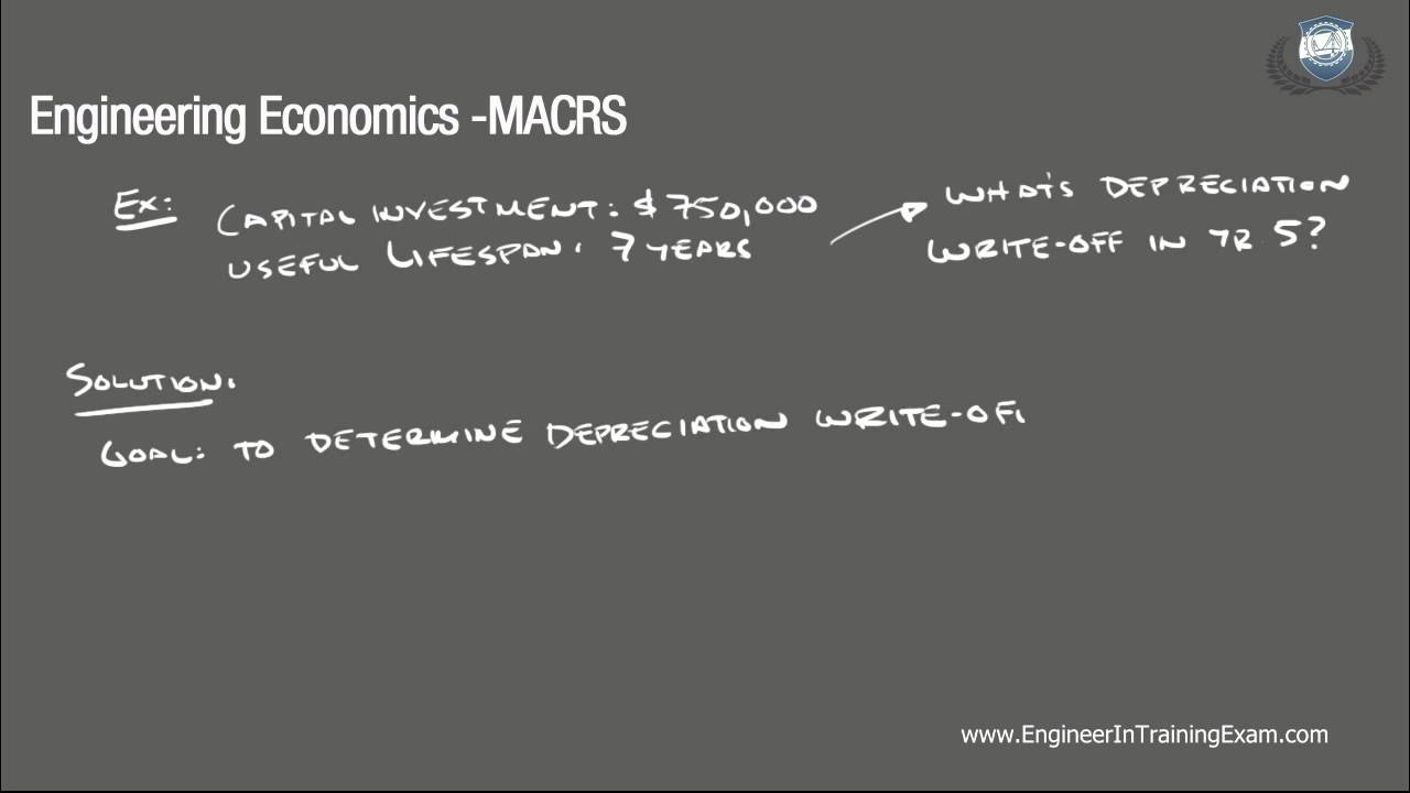 modified accelerated cost recovery system depreciation macrs