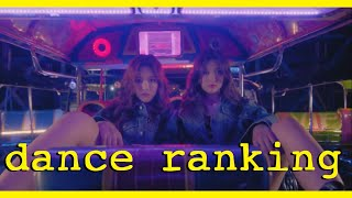 Download LOOΠΔ Dance Ranking (ranked by a dancer) [read description]